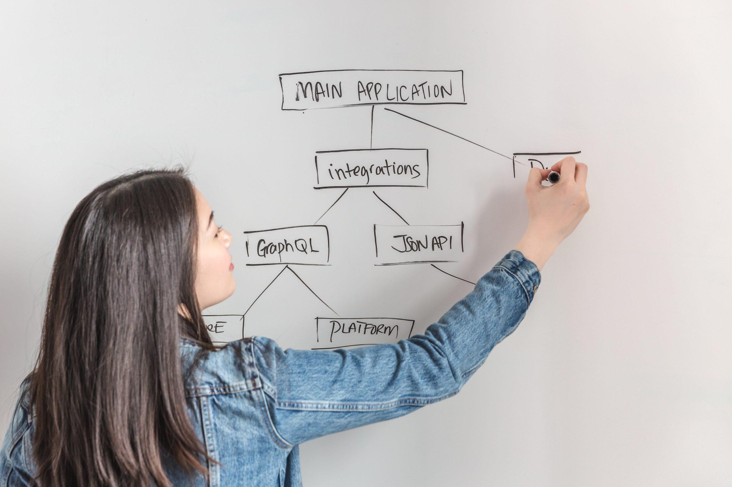 営業成績を伸ばしたい!心理学を使って確実に契約をとる方法3選